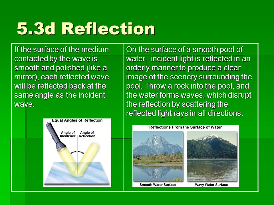 5.3d Reflection