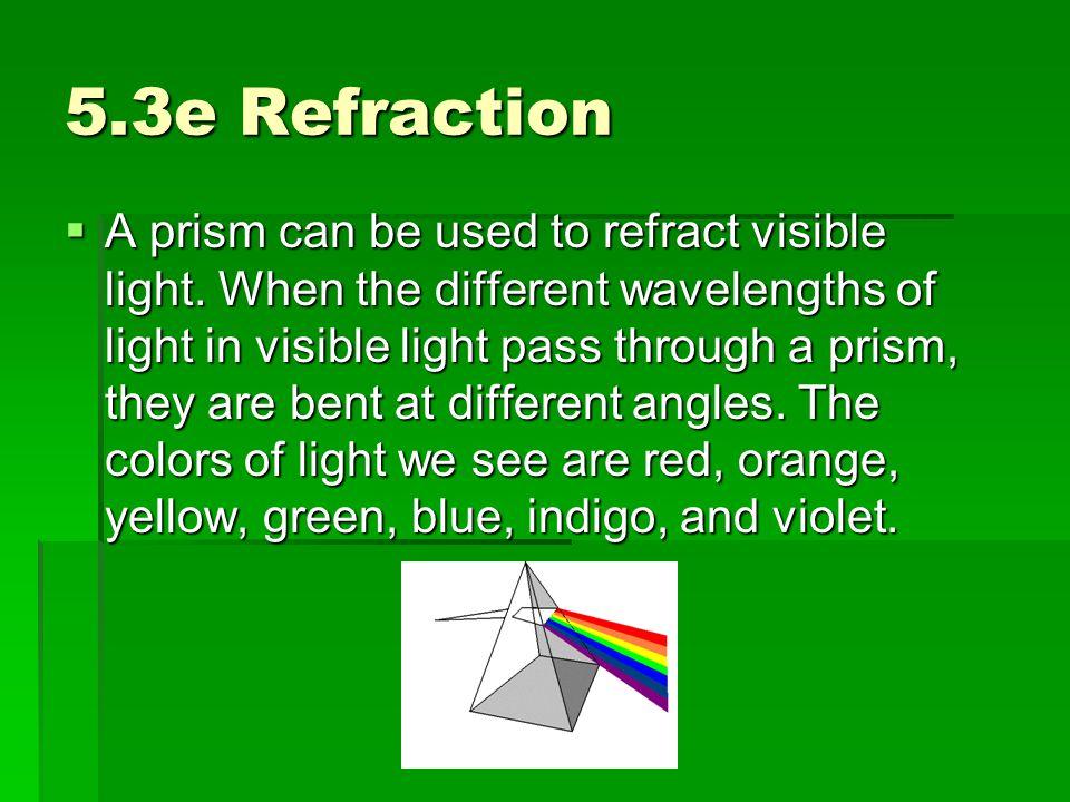 5.3e Refraction