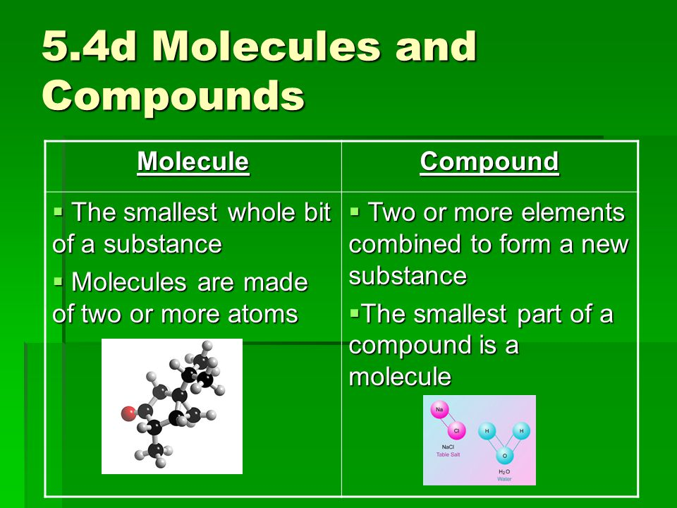 5.4d Molecules and Compounds