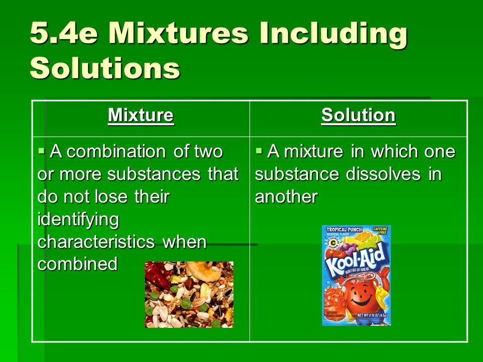 5.4e Mixtures Including Solutions