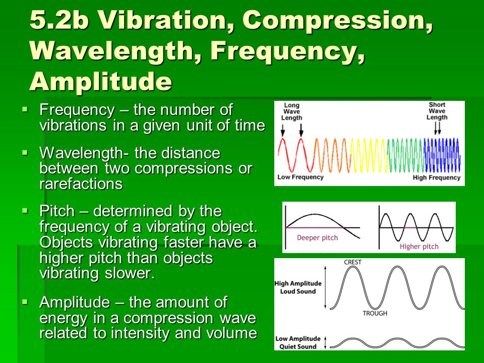 5.2b Vibration, Compression, Wavelength, Frequency, Amplitude