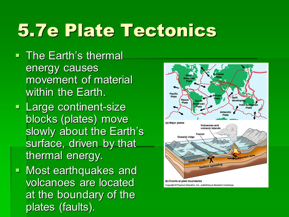5.7e Plate Tectonics The Earth's thermal energy causes movement of material within the Earth.
