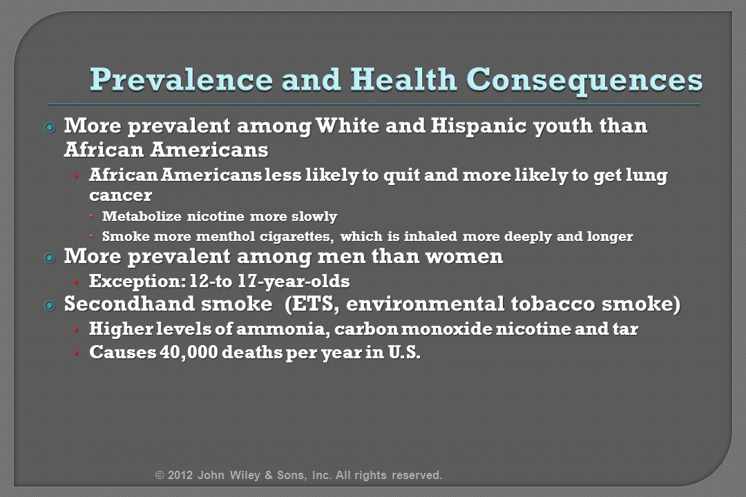 Prevalence and Health Consequences