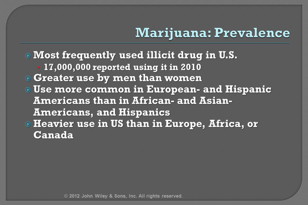 Marijuana: Prevalence