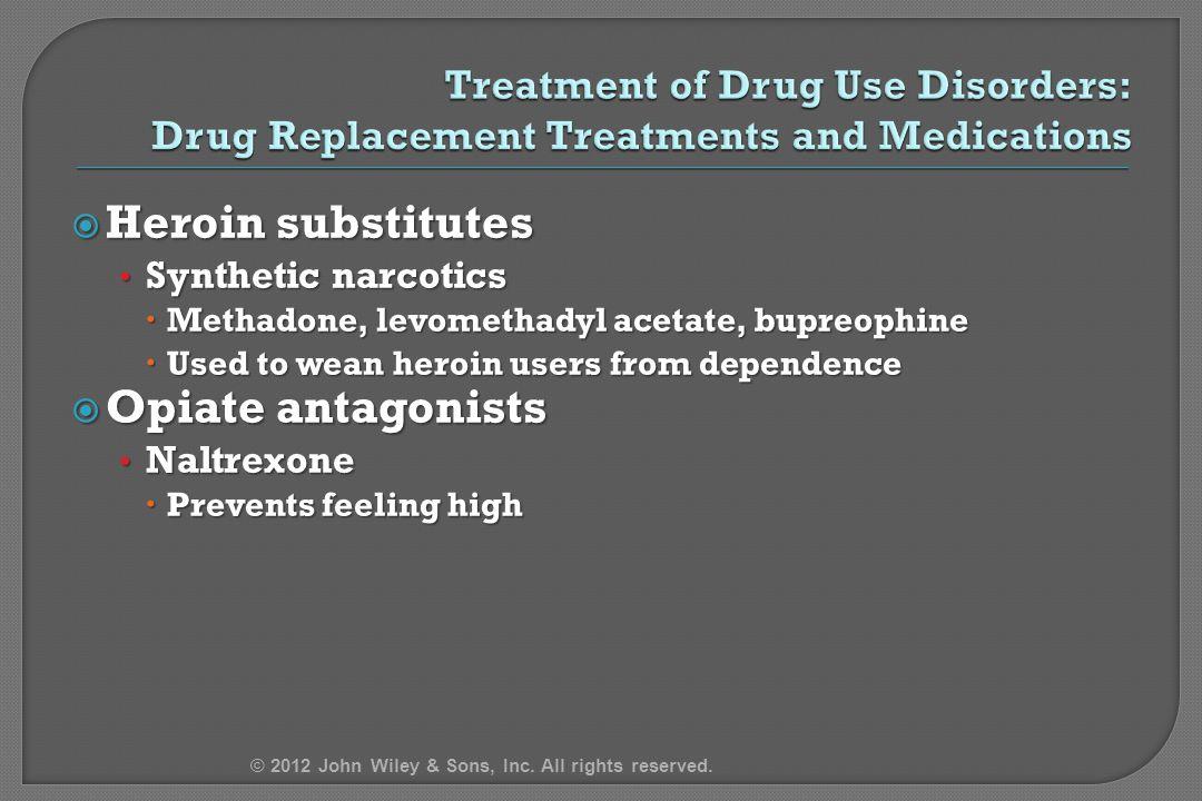 Heroin substitutes Opiate antagonists