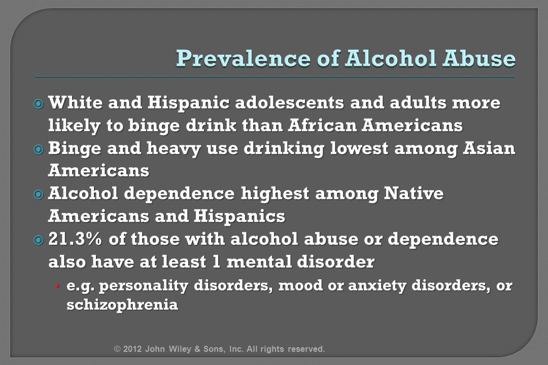 Prevalence of Alcohol Abuse