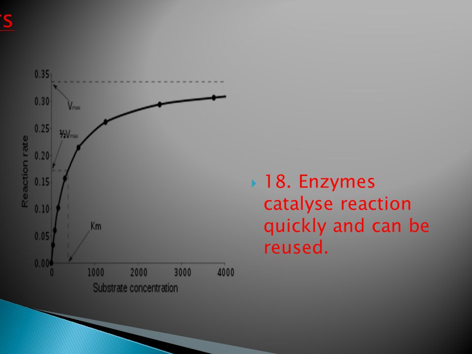 Answers 17. 18. Enzymes catalyse reaction quickly and can be reused.