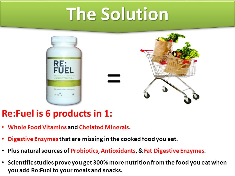 = The Solution Re:Fuel is 6 products in 1: