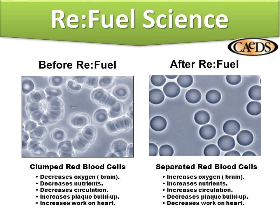 Re:Fuel Science Re:Fuel Before Re:Fuel After Re:Fuel