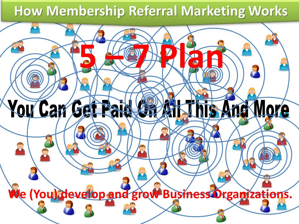 5 – 7 Plan How Membership Referral Marketing Works
