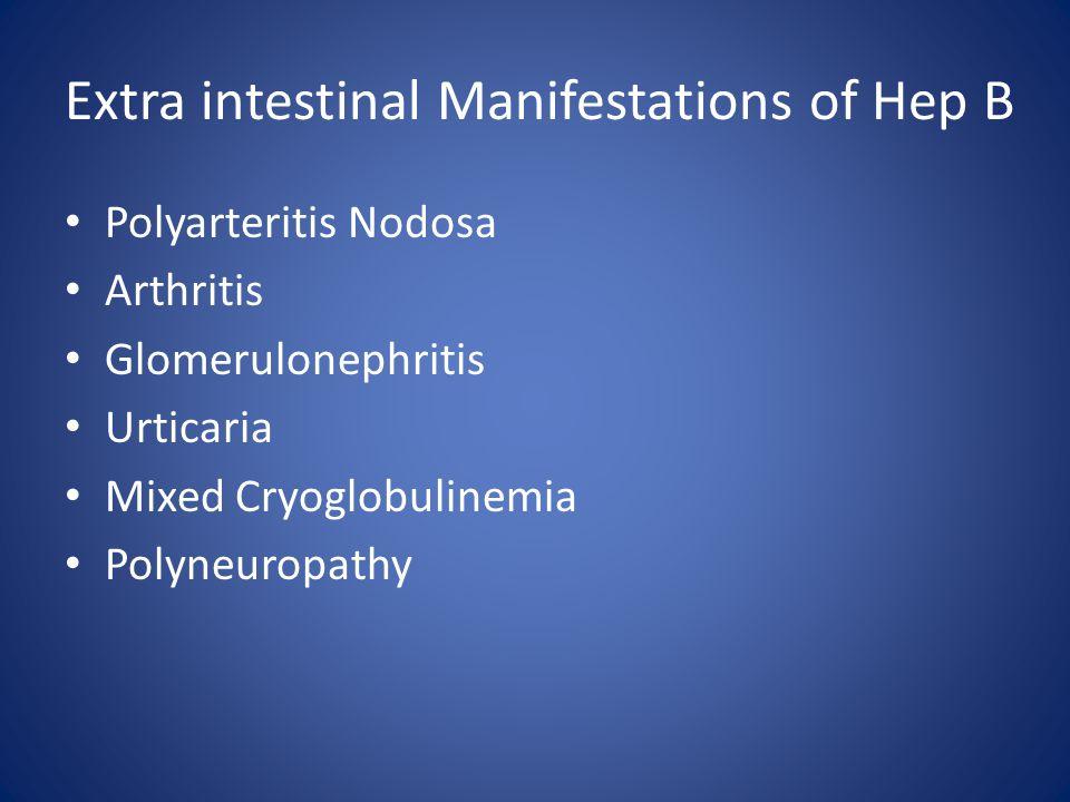 Extra intestinal Manifestations of Hep B