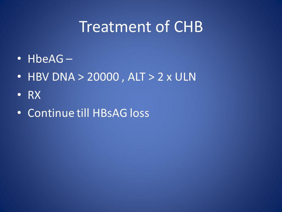 Treatment of CHB HbeAG – HBV DNA > 20000 , ALT > 2 x ULN RX