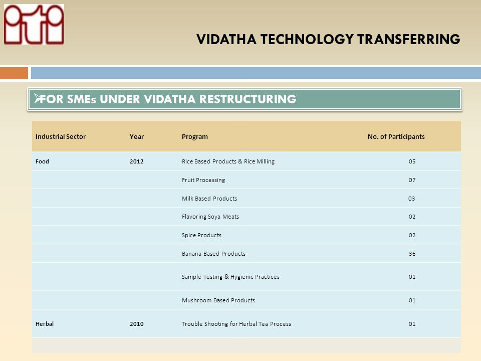 VIDATHA TECHNOLOGY TRANSFERRING