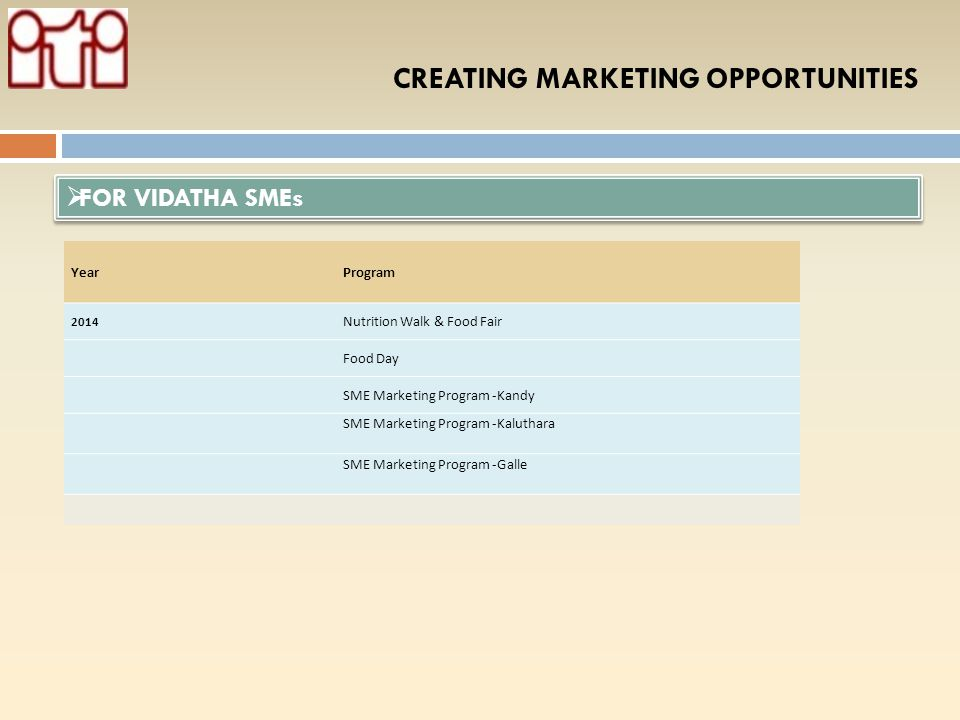 CREATING MARKETING OPPORTUNITIES
