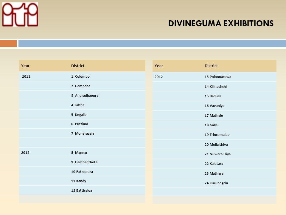 DIVINEGUMA EXHIBITIONS