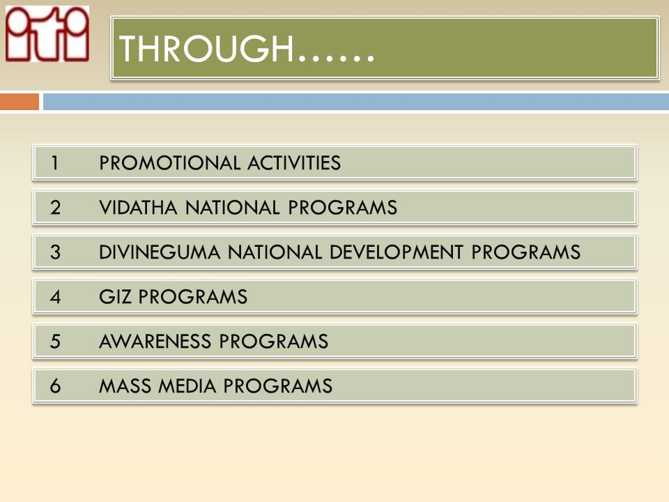 THROUGH…… 1 PROMOTIONAL ACTIVITIES 2 VIDATHA NATIONAL PROGRAMS