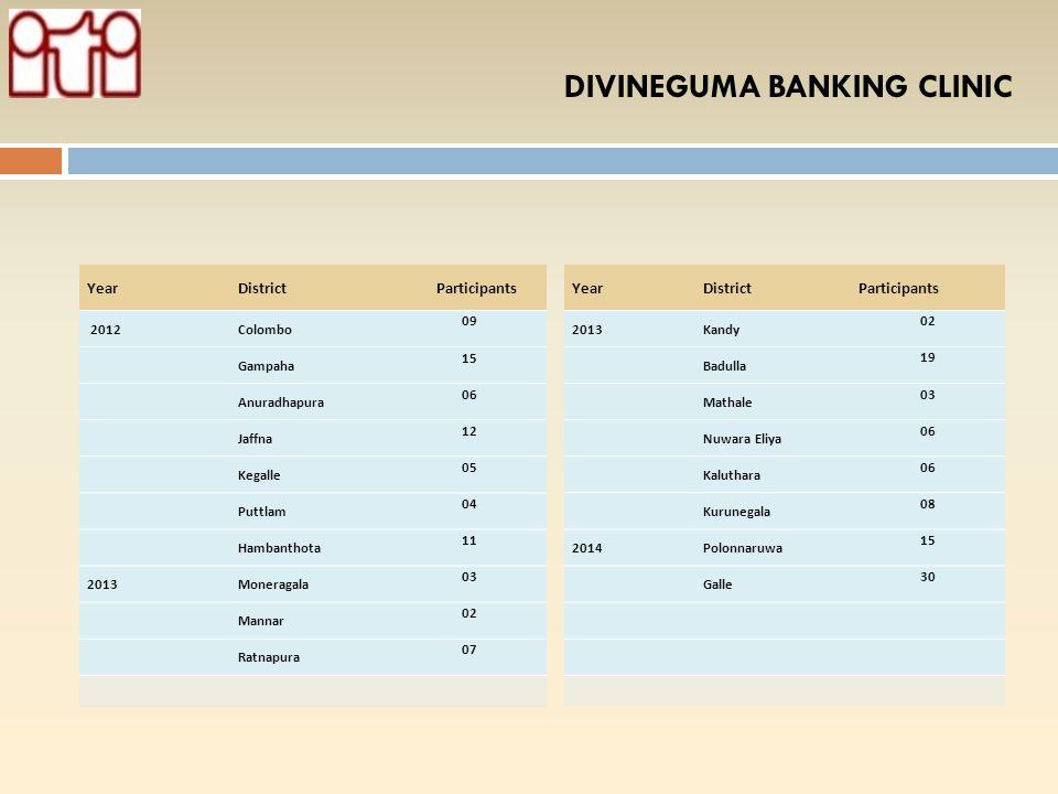DIVINEGUMA BANKING CLINIC