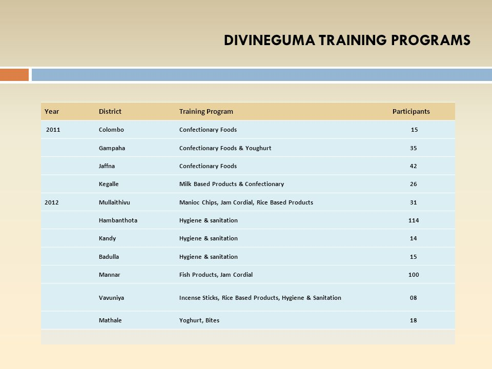DIVINEGUMA TRAINING PROGRAMS