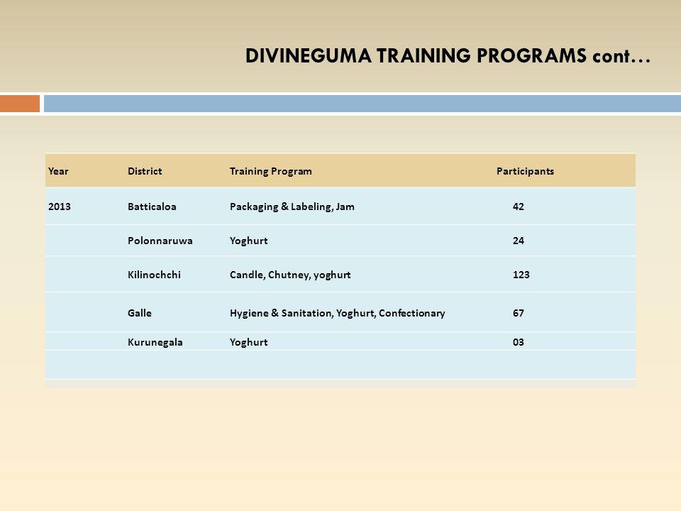 DIVINEGUMA TRAINING PROGRAMS cont…