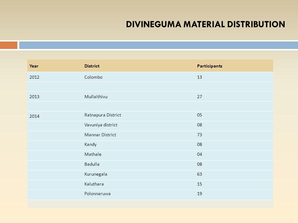 DIVINEGUMA MATERIAL DISTRIBUTION