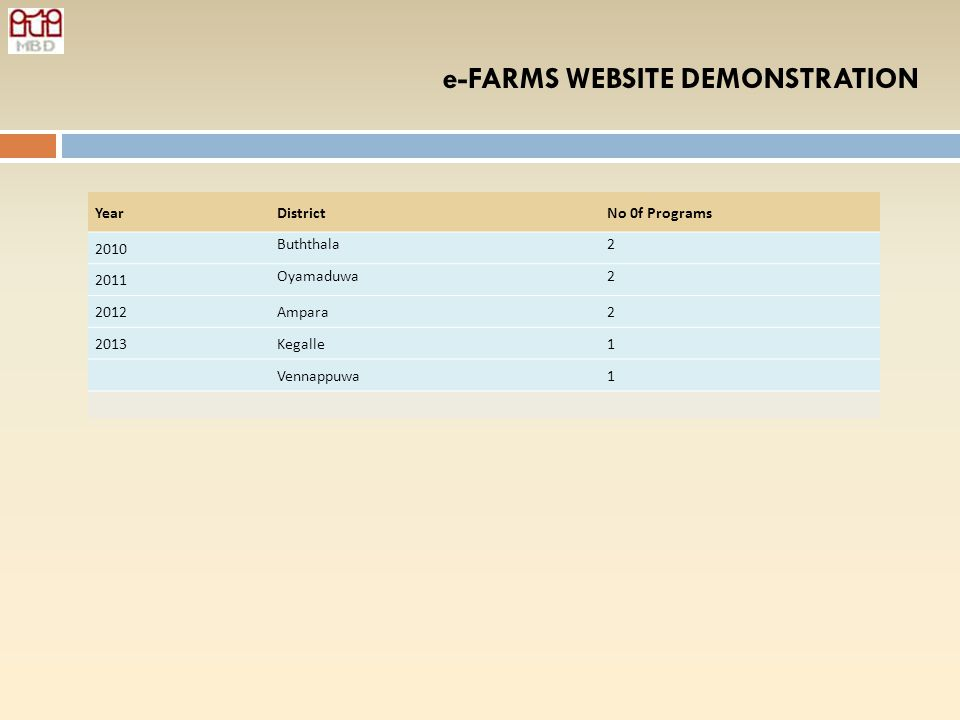 e-FARMS WEBSITE DEMONSTRATION