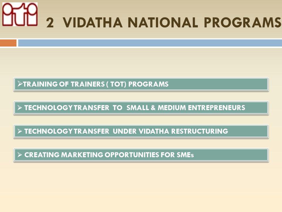 2 VIDATHA NATIONAL PROGRAMS