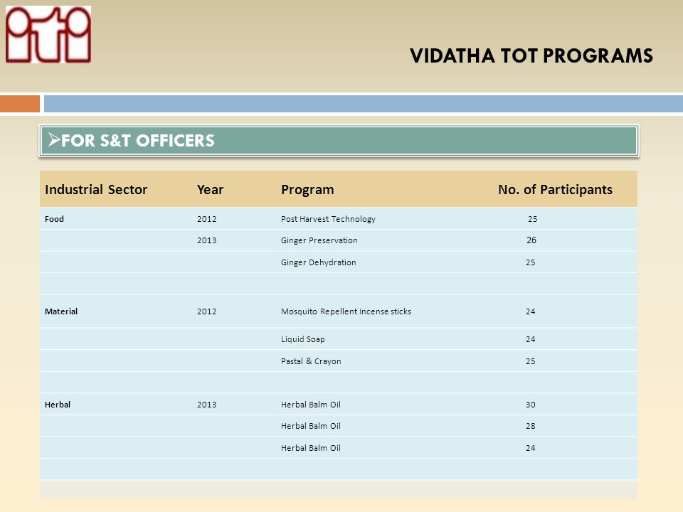 VIDATHA TOT PROGRAMS FOR S&T OFFICERS Industrial Sector Year Program