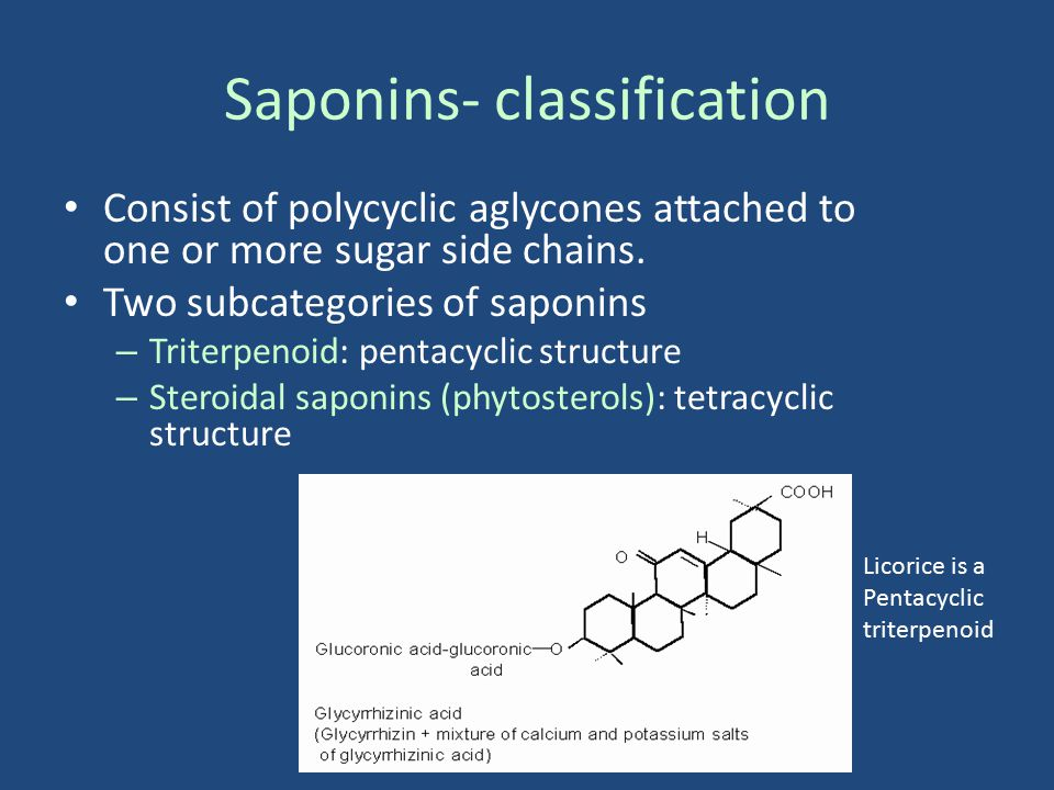Saponins- classification