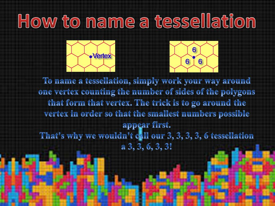 How to name a tessellation