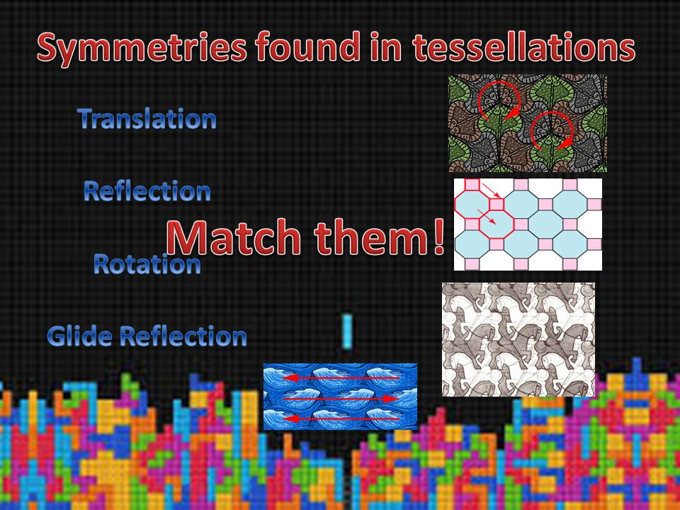 Symmetries found in tessellations