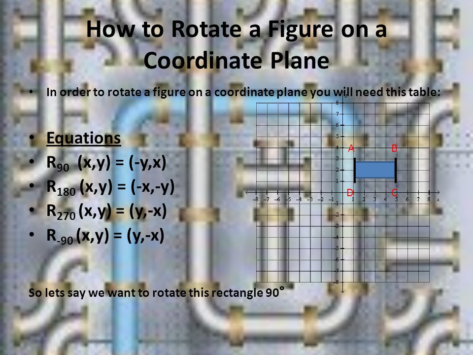 How to Rotate a Figure on a Coordinate Plane