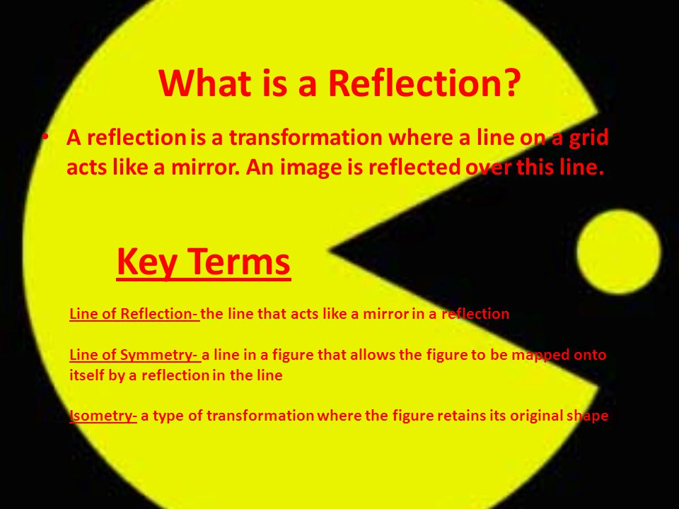 What is a Reflection Key Terms