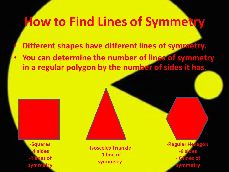 How to Find Lines of Symmetry