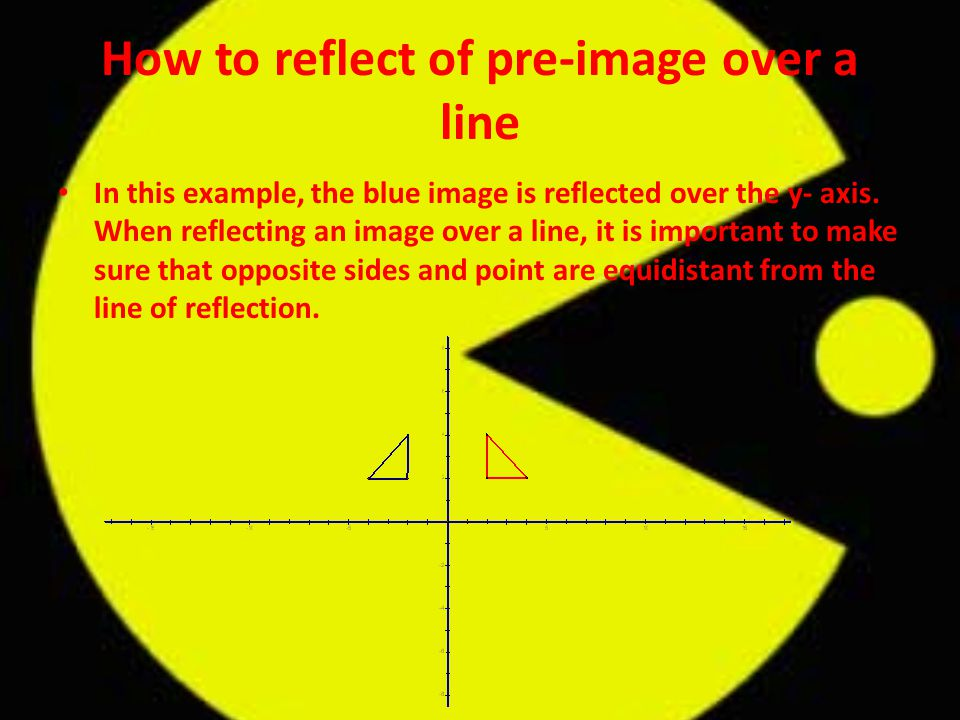 How to reflect of pre-image over a line