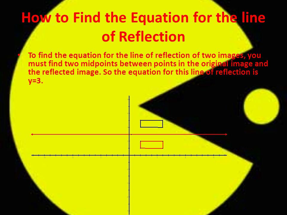 How to Find the Equation for the line of Reflection