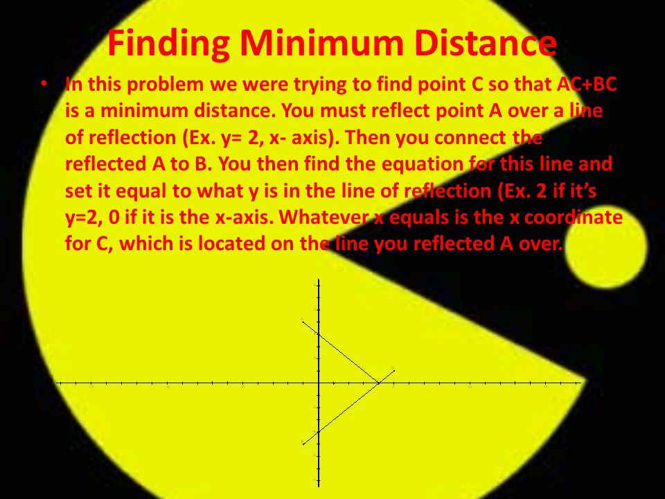 Finding Minimum Distance