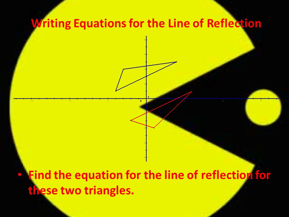 Writing Equations for the Line of Reflection
