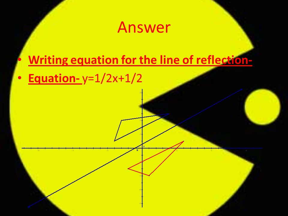 Answer Writing equation for the line of reflection-