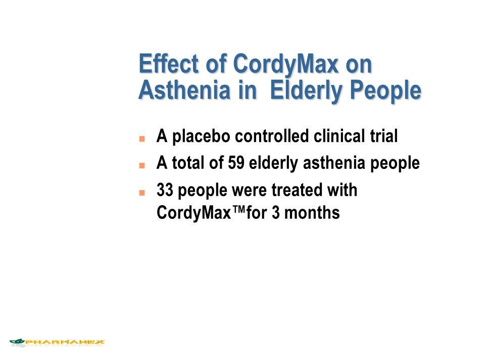 Effect of CordyMax on Asthenia in Elderly People