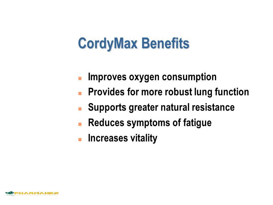 CordyMax Benefits Improves oxygen consumption