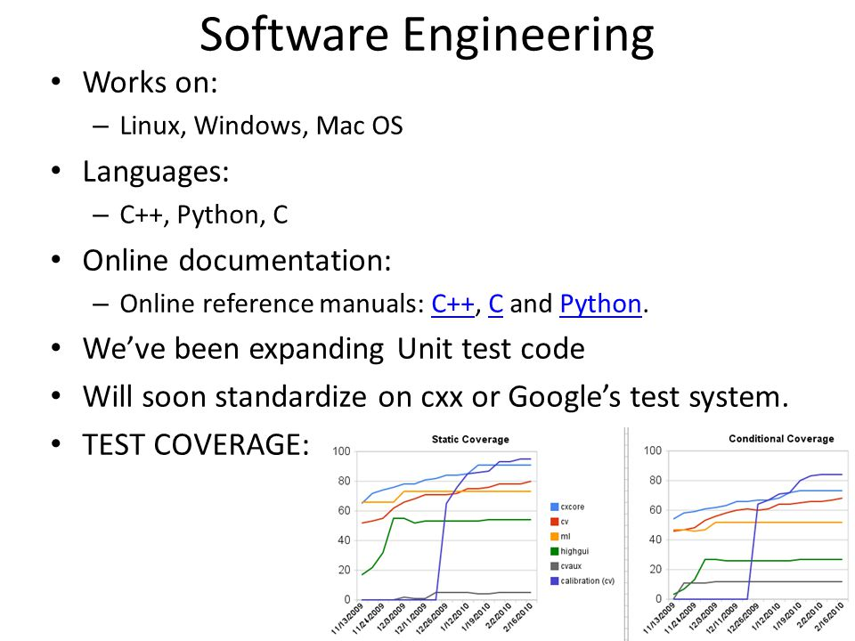 Software Engineering Works on: Languages: Online documentation: