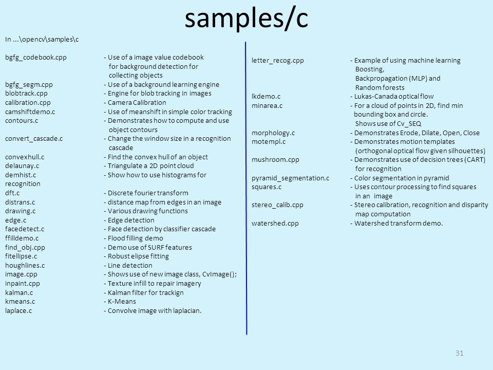samples/c In ...\opencv\samples\c