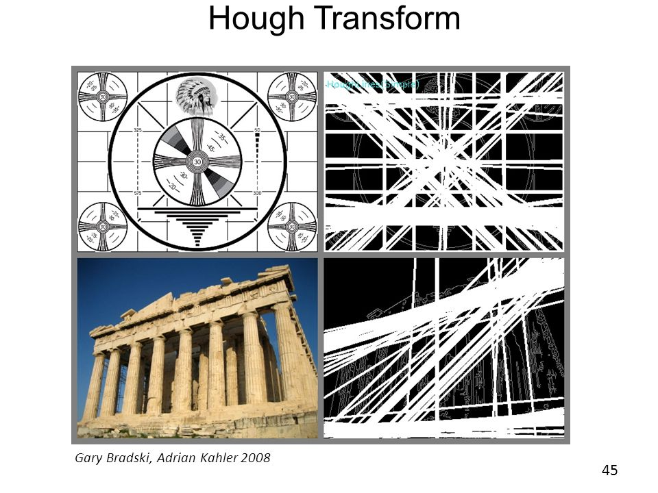Hough Transform Gary Bradski, Adrian Kahler 2008 45