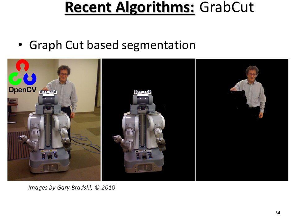 Recent Algorithms: GrabCut