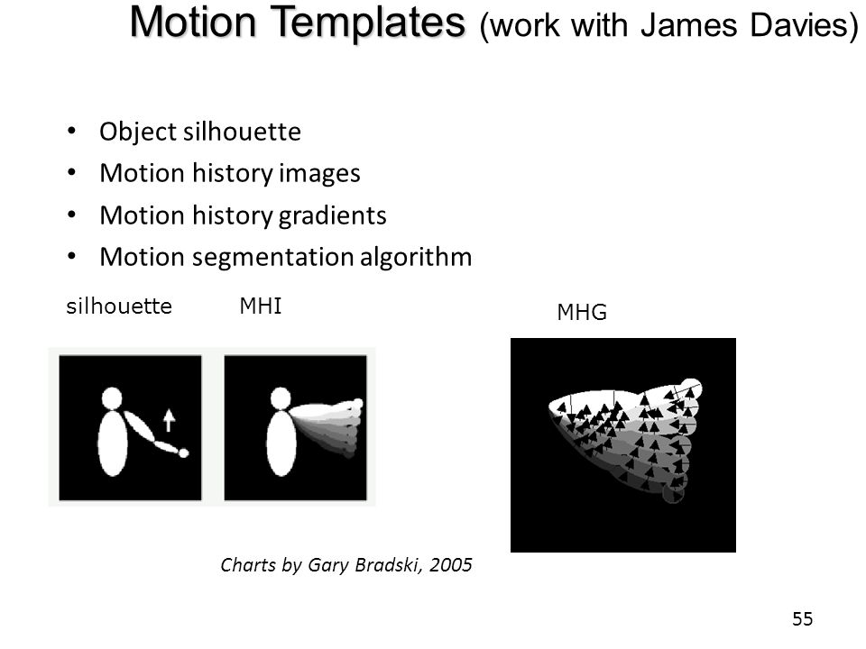 Motion Templates (work with James Davies)‏