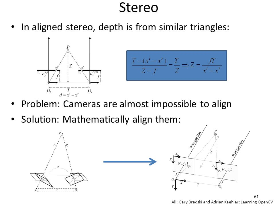 Stereo In aligned stereo, depth is from similar triangles:
