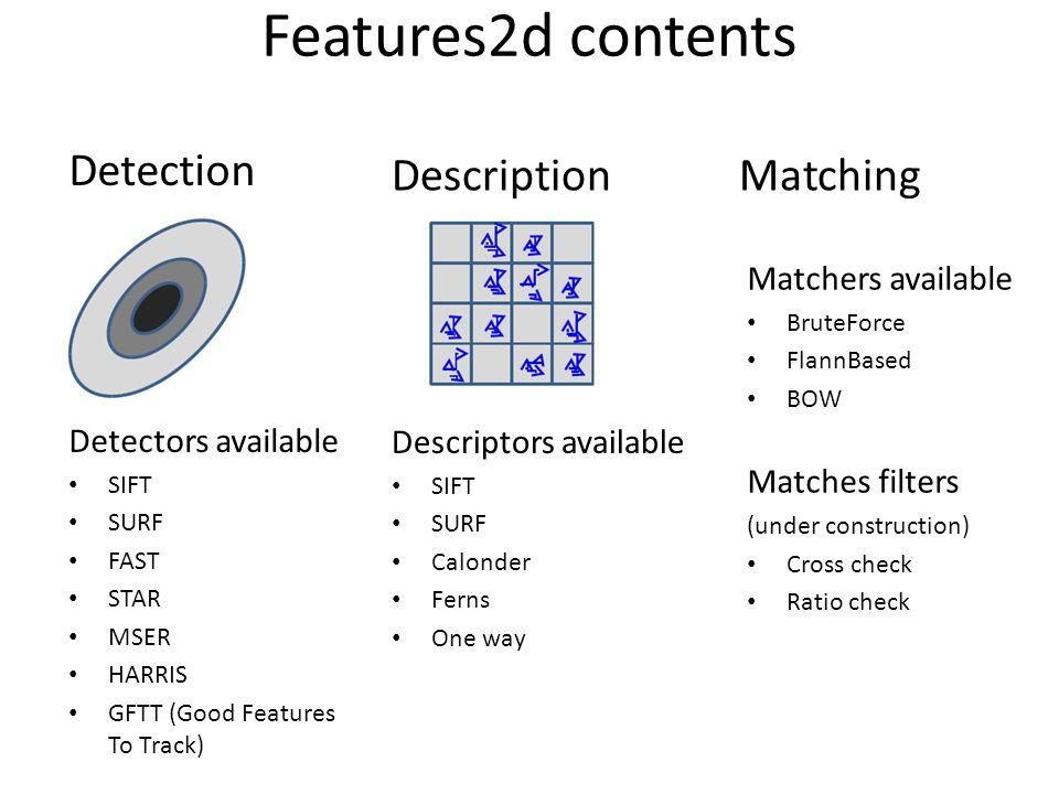 Features2d contents Detection Description Matching Matchers available