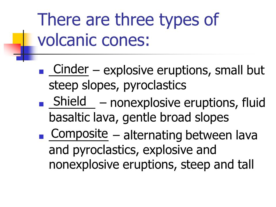 There are three types of volcanic cones: