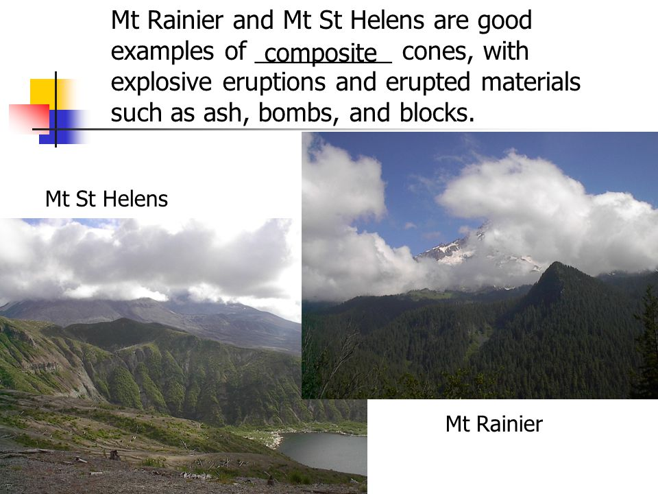 Mt Rainier and Mt St Helens are good examples of __________ cones, with explosive eruptions and erupted materials such as ash, bombs, and blocks.