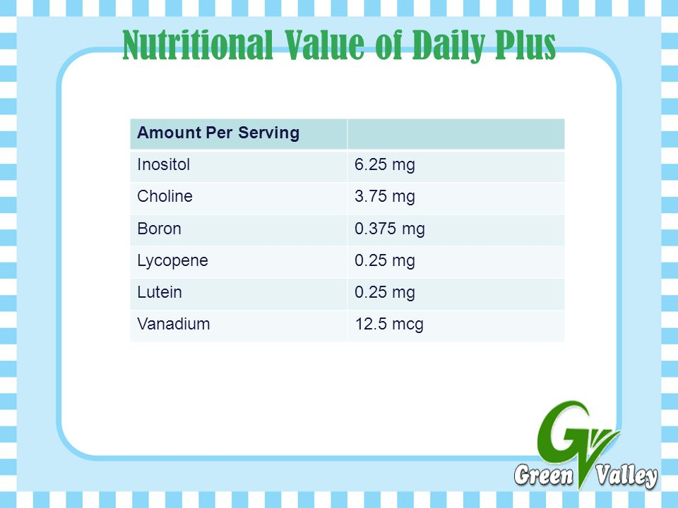 Nutritional Value of Daily Plus